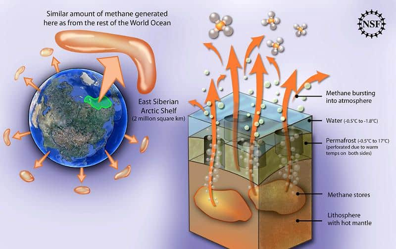 Permafrost methane of the East Siberian Arctic Shelf