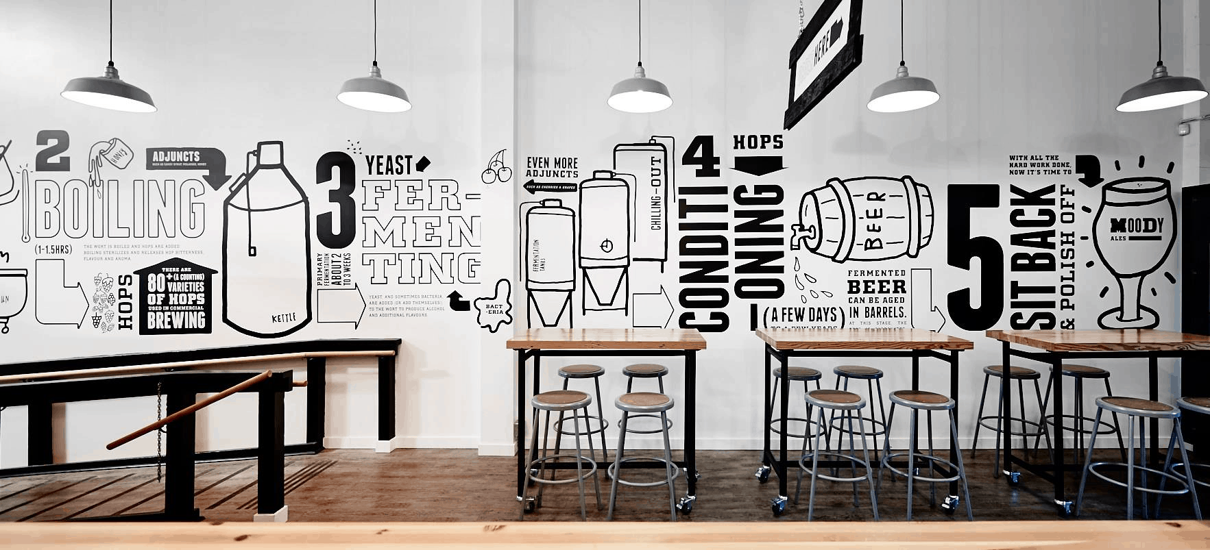 The Ultimate Vancouver Craft Beer Brewery List - Canadian Traveller