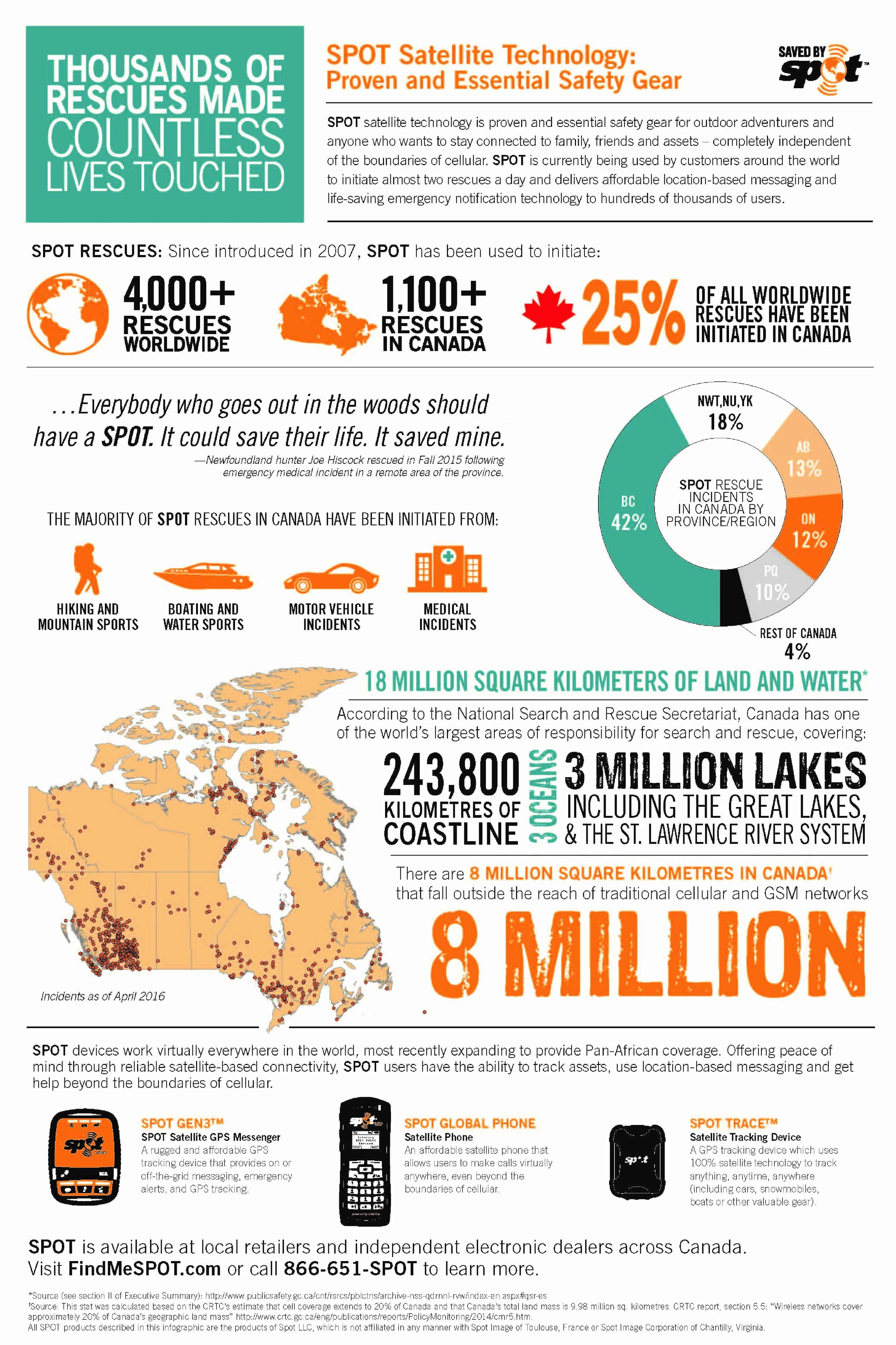 Globalstar Canada Satellite Co. infographic