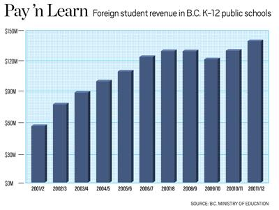 foreign-student-revenue.jpg