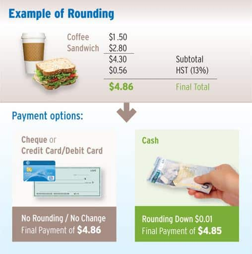 Rounding-the-penny.jpg