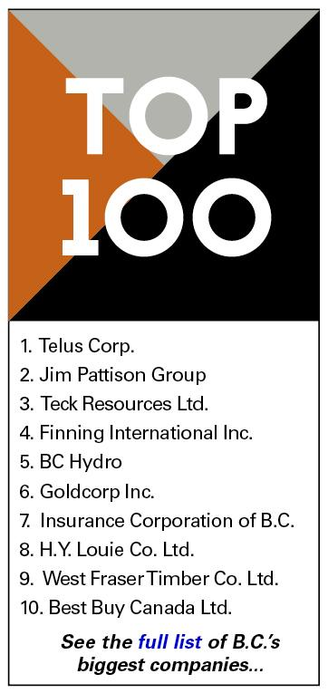 BCBusiness-Top-100-list_1.jpg